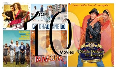 10 Bollywood Movies To Watch If You Are A Travel Freak