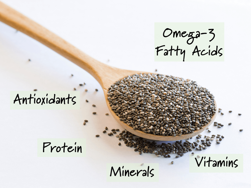 chia seeds for hair growth